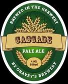 Cascade Pale Ale Style Recipe