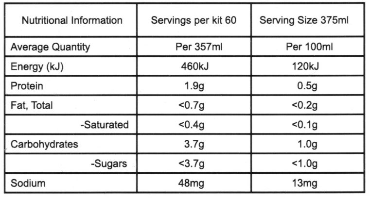 decarb-nutrition-information.jpg